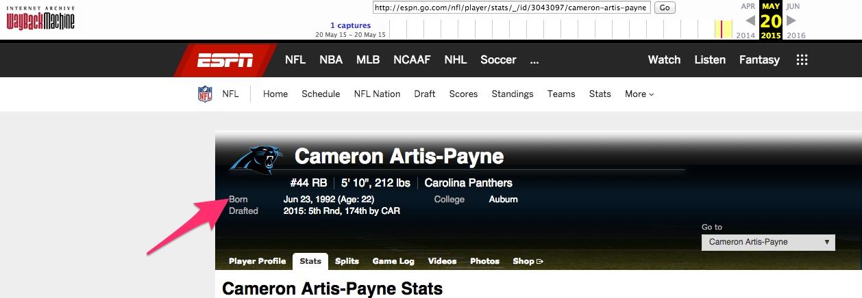 Cameron_Artis-Payne_Stats_-_Carolina_Panthers_-_ESPN