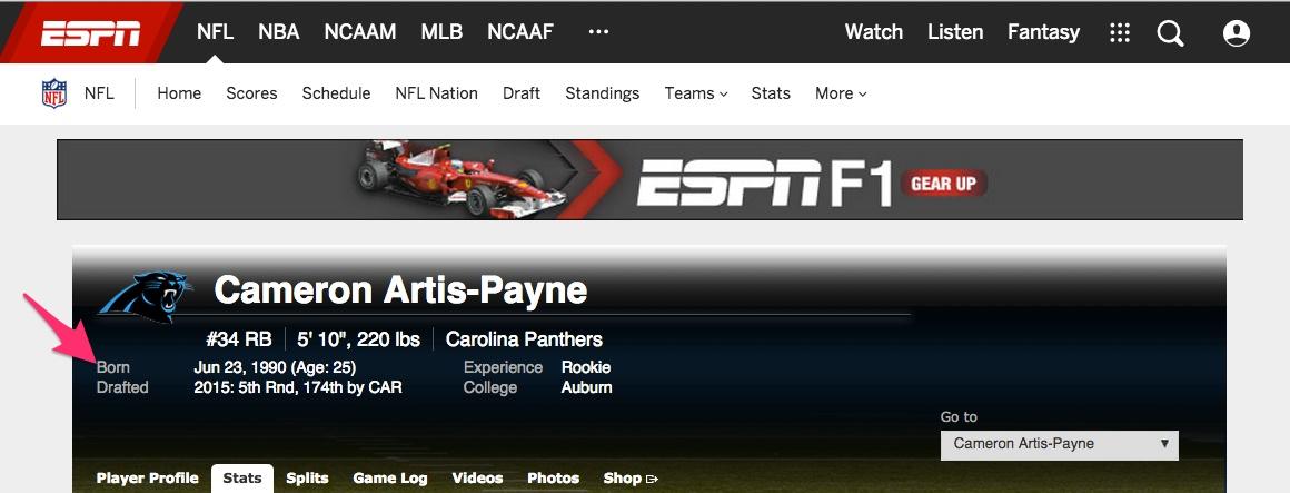 Cameron_Artis-Payne_Stats_-_Carolina_Panthers_-_ESPN(correct)