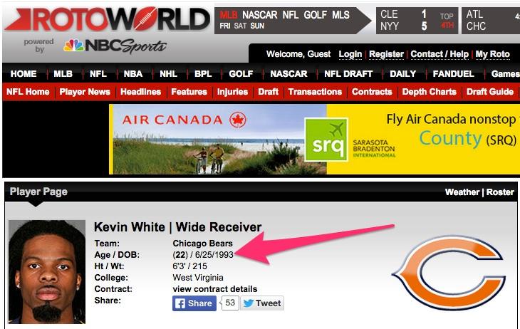 Rotoworld.com Kevin White Profile