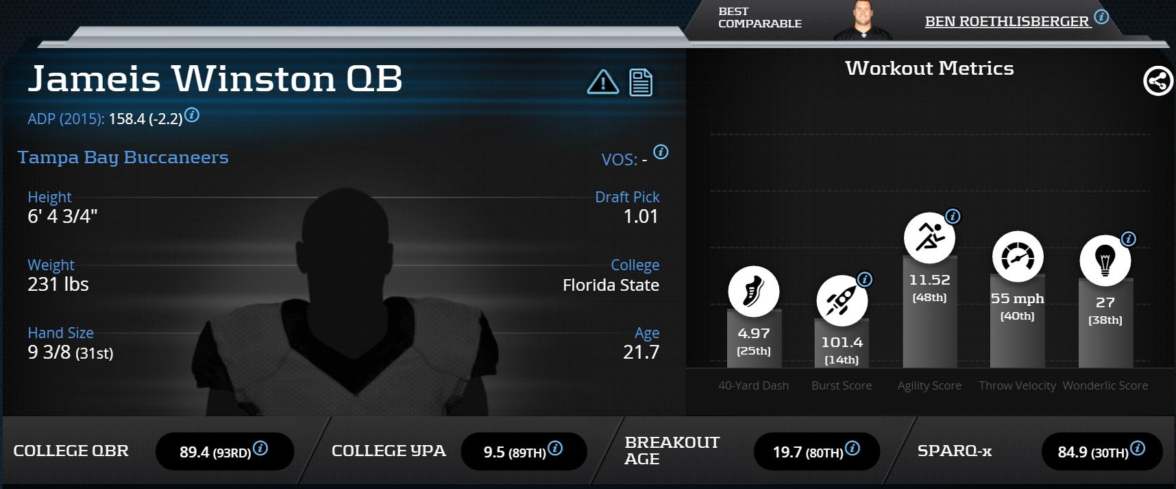 [JameisWinston]-Quarterback-Tampa Bay Buccaneers