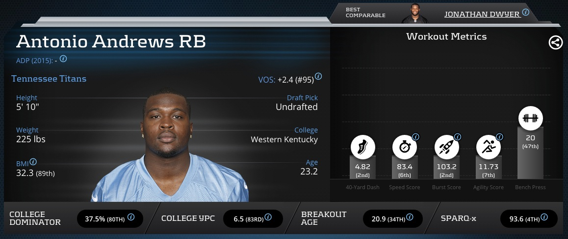 antonio-andrews-rb-titans