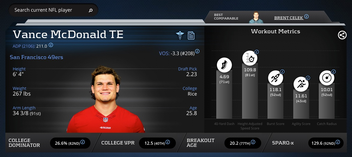 Vance_McDonald_-_Player_Profiler