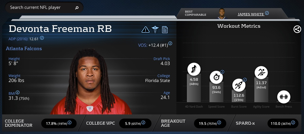 devonta-freeman-rb-falcons
