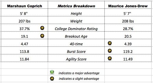 Coprich-MJD-MetricsBreakdown