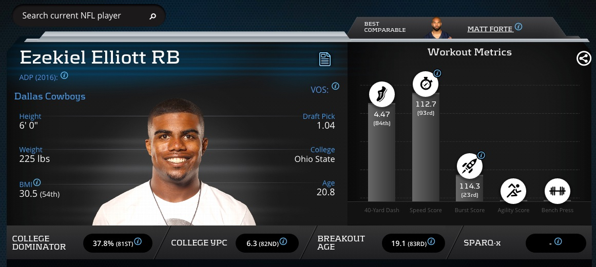 Ezekiel_Elliott_-_Player_Profiler