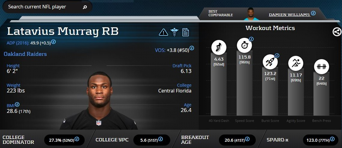 LataviusMurray-RB-OaklandRaiders