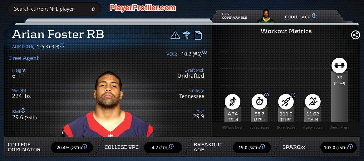 arian-foster-stats