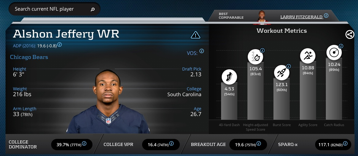 alshon-jeffery-fantasy-football