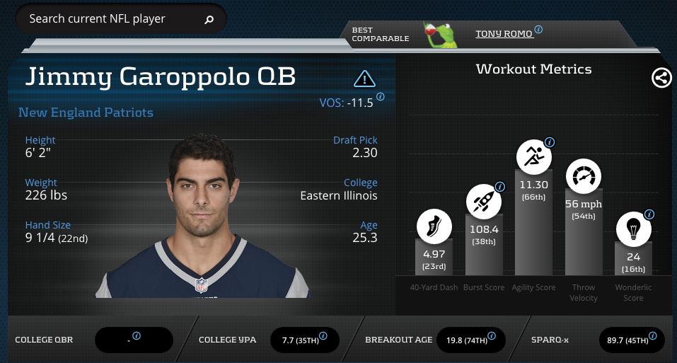 Jimmy Garoppolo-Quarterback-New England Patriots