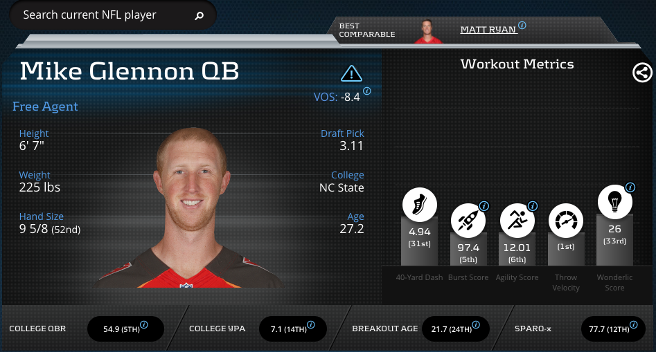 Mike Glennon-Quarterback-Tampa Bay Buccaneers