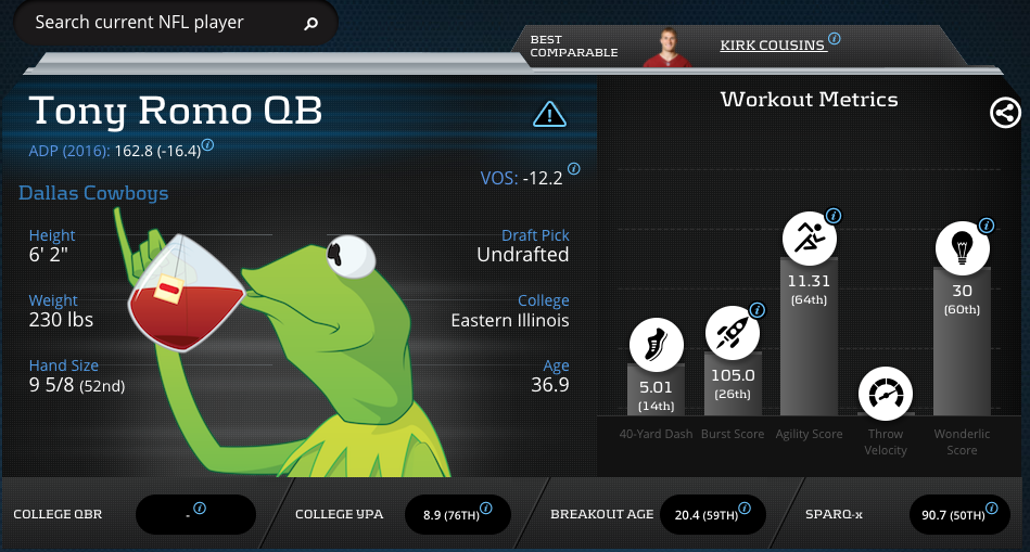 Tony Romo-Quarterback-Dallas Cowboys
