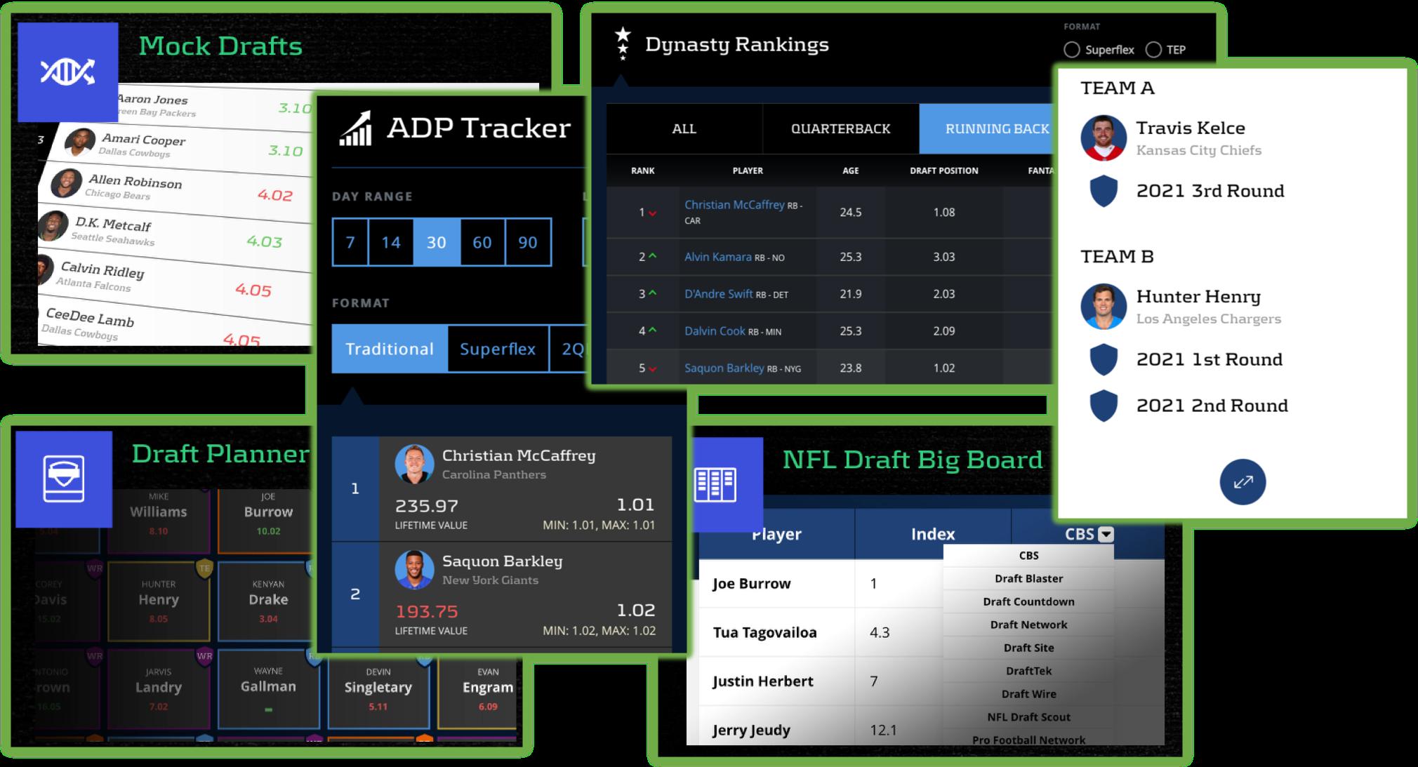 Dynasty-League-Trades